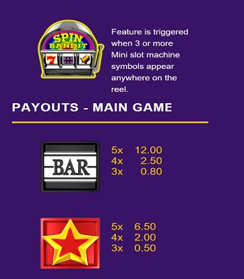 paytabl1